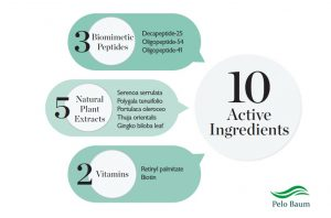 10 active ingredients